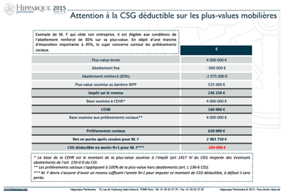 Plus Values De Valeurs Mobilieres Attention A La Csg Deductible